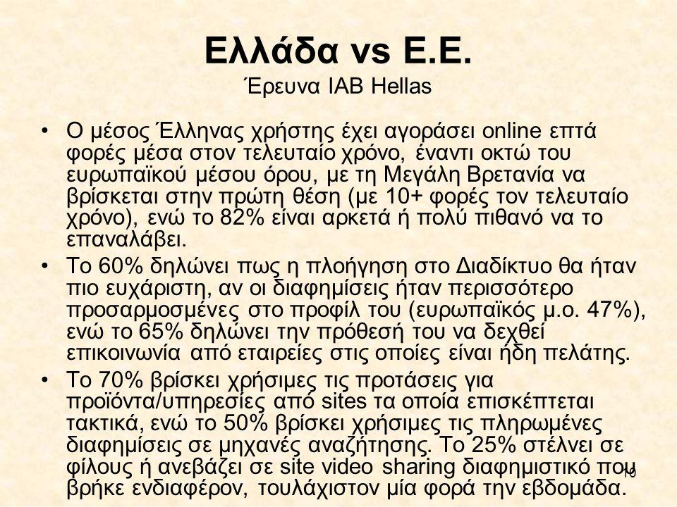 10 Ελλάδα vs Ε.Ε. Έρευνα IAB Hellas •Ο μέσος Έλληνας χρήστης έχει αγοράσει online επτά φορές μέσα στον τελευταίο χρόνο, έναντι οκτώ του ευρωπαϊκού μέσ