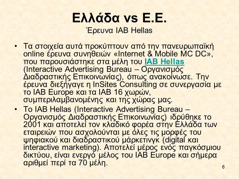 6 Ελλάδα vs Ε.Ε. Έρευνα IAB Hellas •Τα στοιχεία αυτά προκύπτουν από την πανευρωπαϊκή online έρευνα συνηθειών «Internet & Mobile MC DC», που παρουσιάστ