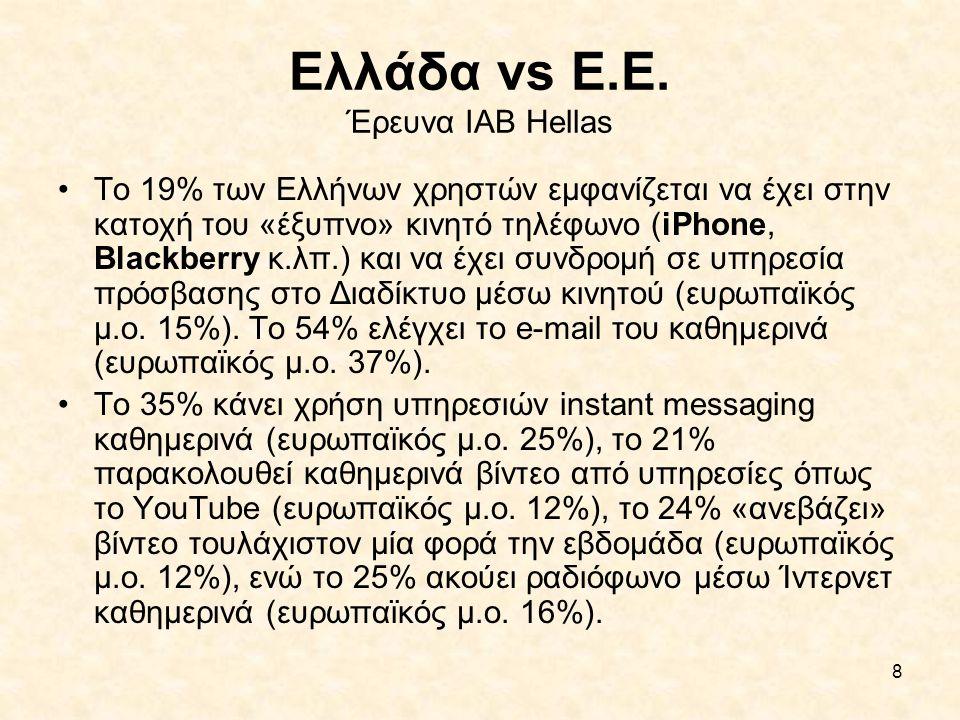 8 Ελλάδα vs Ε.Ε. Έρευνα IAB Hellas •Το 19% των Ελλήνων χρηστών εμφανίζεται να έχει στην κατοχή του «έξυπνο» κινητό τηλέφωνο (iPhone, Blackberry κ.λπ.)