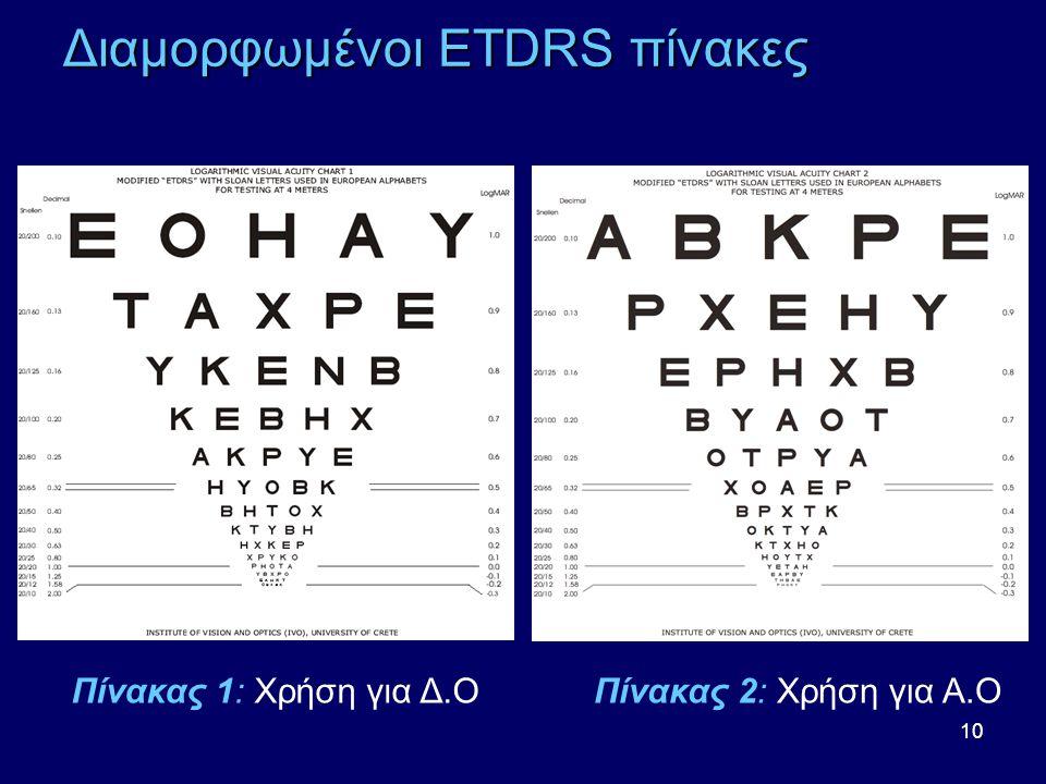 10 Διαμορφωμένοι ETDRS πίνακες Πίνακας 1: Χρήση για Δ.ΟΠίνακας 2: Χρήση για Α.Ο