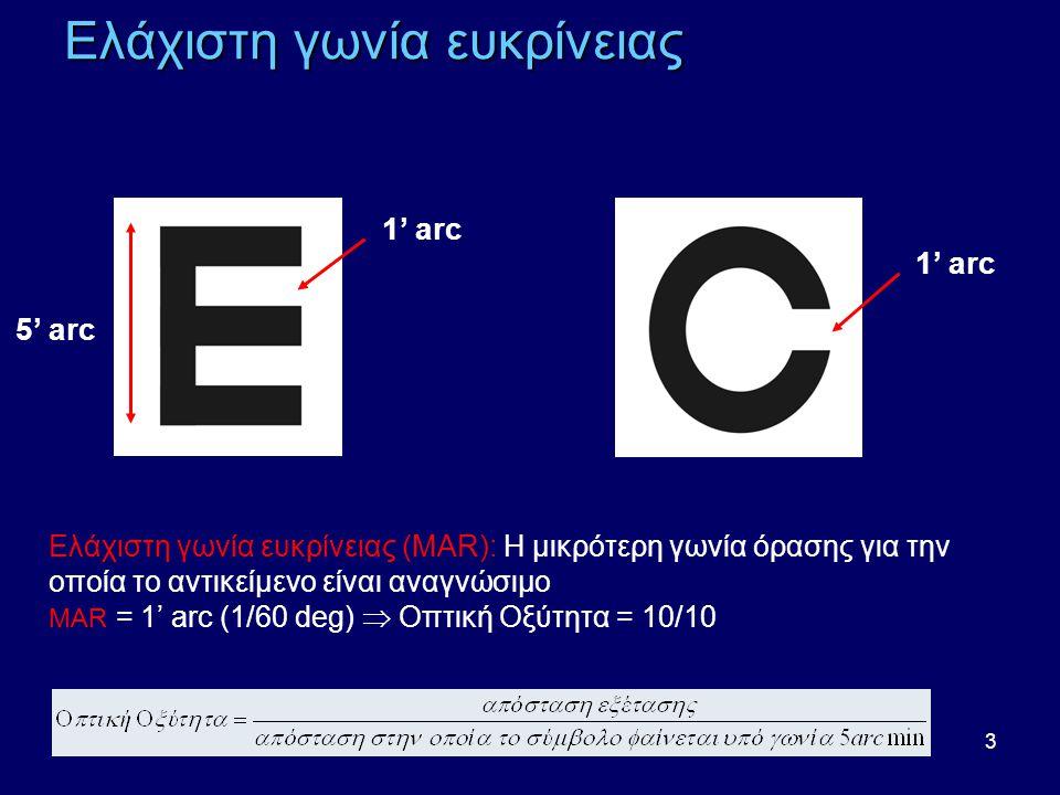3 Ελάχιστη γωνία ευκρίνειας 5' arc 1' arc Ελάχιστη γωνία ευκρίνειας (MAR): Η μικρότερη γωνία όρασης για την οποία το αντικείμενο είναι αναγνώσιμο MAR = 1' arc (1/60 deg)  Οπτική Οξύτητα = 10/10