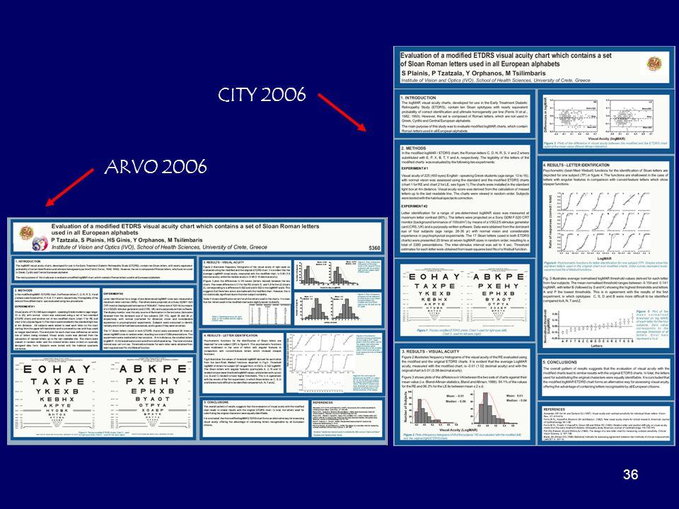 36 ARVO 2006 CITY 2006