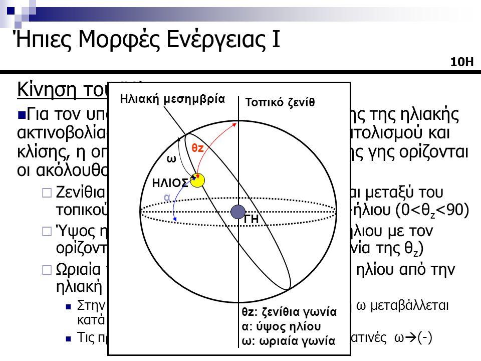 Κίνηση του Ήλιου  Για τον υπολογισμό της γωνίας πρόσπτωσης της ηλιακής ακτινοβολίας σε επιφάνεια τυχαίου προσανατολισμού και κλίσης, η οποία βρίσκεται στην επιφάνεια της γης ορίζονται οι ακόλουθοι παράμετροι:  Ζενίθια γωνία θ z : η γωνία που σχηματίζεται μεταξύ του τοπικού ζενίθ και την ευθεία παρατηρητή-ήλιου (0<θ z <90)  Ύψος ηλίου α: η γωνιακή απόσταση του ήλιου με τον ορίζοντα του τόπου (συμπληρωματική γωνία της θ z )  Ωριαία γωνία ω: η γωνιακή απόσταση του ηλίου από την ηλιακή μεσημβρία  Στην ηλιακή μεσημβρία ω=0 ο, ενώ κάθε ώρα η ω μεταβάλλεται κατά 15 ο  Τις πρωινές ώρες ω  (+) και κατά τις απογευματινές ω  (-) 10Η Ήπιες Μορφές Ενέργειας Ι θz: ζενίθια γωνία α: ύψος ηλίου ω: ωριαία γωνία ΓΗ θzθz ΗΛΙΟΣ Τοπικό ζενίθ α ω Ηλιακή μεσημβρία