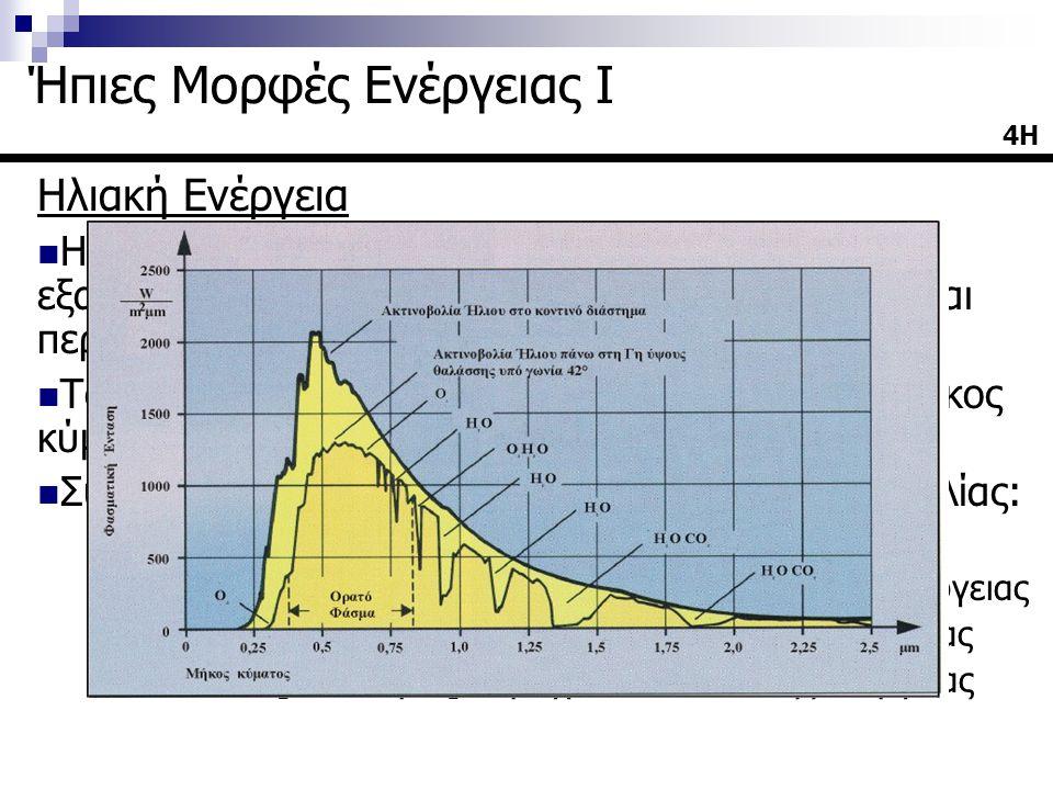 Ηλιακή Ενέργεια  Η φασματική κατανομή της ηλιακής ακτινοβολίας εξαρτάται από την θερμοκρασία του ήλιου που είναι περίπου 5900 ο Κ  Το 99% της ηλιακής ενέργειας εμφανίζεται σε μήκος κύματος από 0.25 έως 4.0 μm  Σύμφωνα με την κατανομή της ηλιακής ακτινοβολίας:  Ορατό [λ: 0.39-0.77μm] περιέχει το 46.41% της ενέργειας  Υπεριώδες [λ<0.4μm] περιέχει το 8.03% της ενέργειας  Υπόλοιπο [λ>0.77μm] περιέχει το 46.4% της ενέργειας 4Η4Η Ήπιες Μορφές Ενέργειας Ι