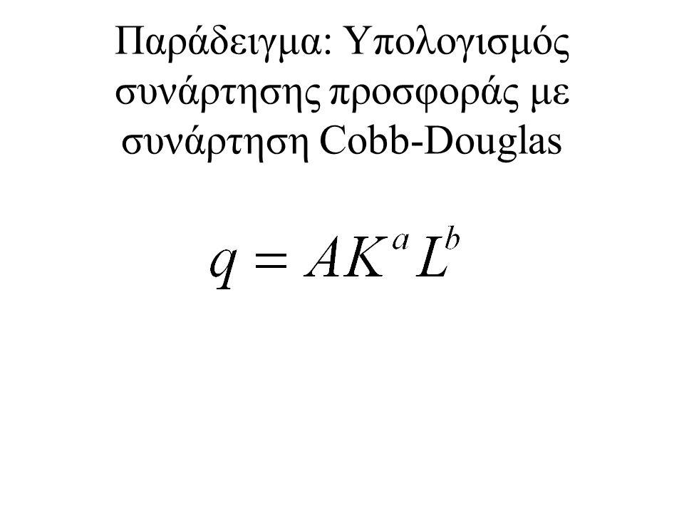 Παράδειγμα: Υπολογισμός συνάρτησης προσφοράς με συνάρτηση Cobb-Douglas