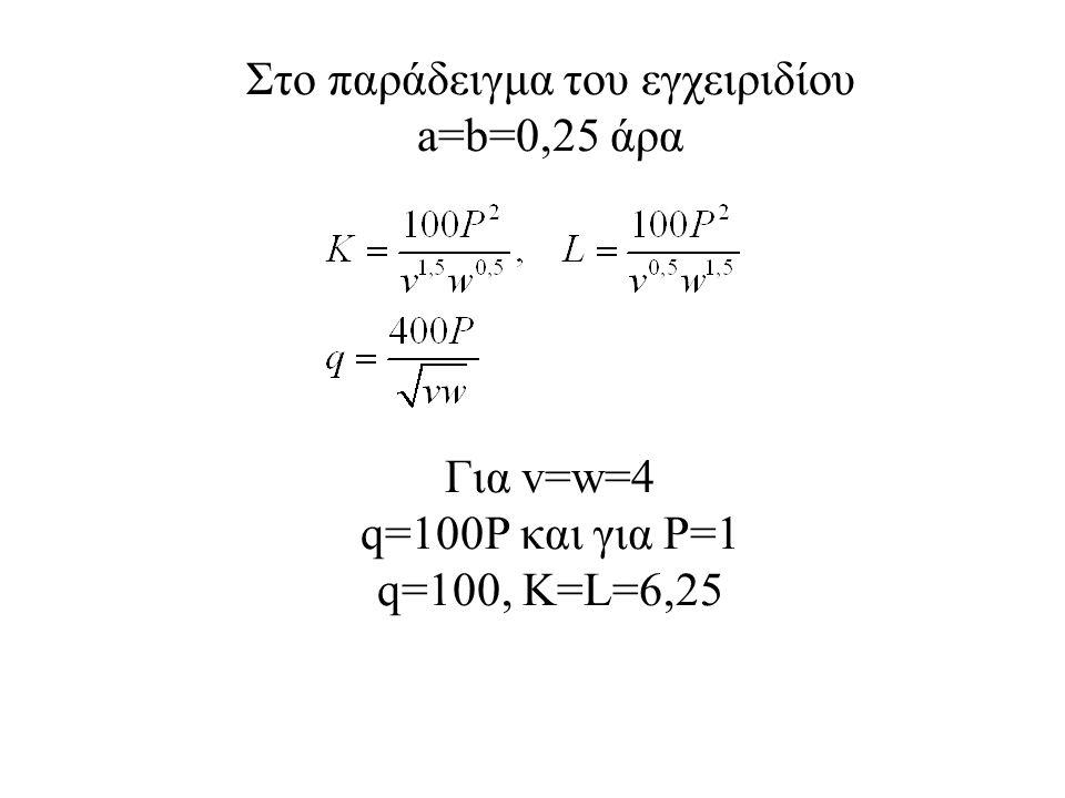 Στο παράδειγμα του εγχειριδίου a=b=0,25 άρα Για v=w=4 q=100P και για P=1 q=100, K=L=6,25