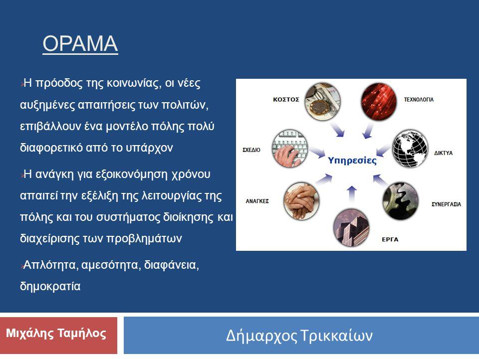 Δήμαρχος Τρικκαίων Μιχάλης Ταμήλος Η ΠΟΛΗ ΓΙΑ ΤΗΝ ΕΥΡΩΠΗ  Δικτύωση μεταξύ διεθνών κέντρων και ευρωπαϊκών πόλεων  Συμμετοχή σε ευρωπαϊκά και παγκόσμια δίκτυα (i-nec)  Ηλεκτρονικές ψηφοφορίες για θέματα που αφορούν τον πολίτη  Εκλογή των Ευρωπαϊκών οργάνων Διοίκησης απευθείας από το λαό  Φόρουμ για το περιβάλλον, τα κοινωνικά θέματα, τον πολιτισμό και την εκπαίδευση