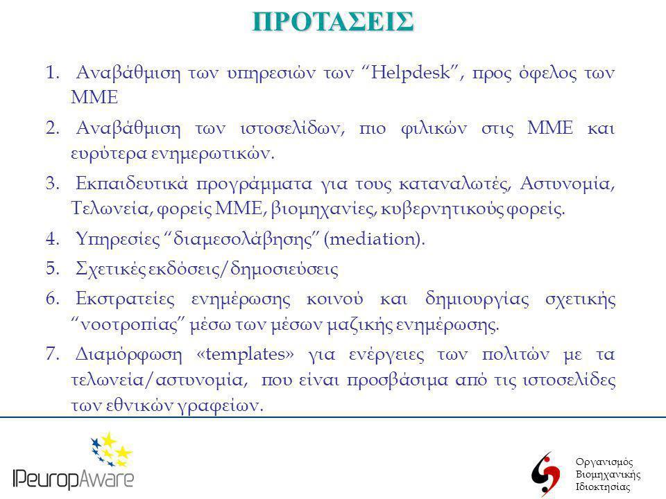 Οργανισμός Βιομηχανικής Ιδιοκτησίας ΠΡΟΤΑΣΕΙΣ 1.