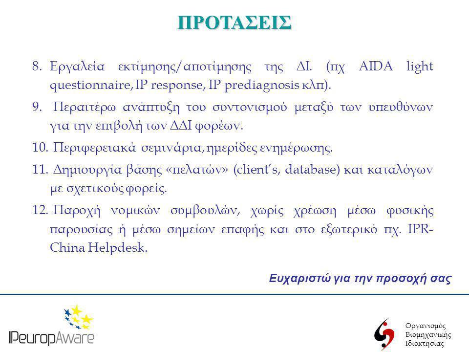 Οργανισμός Βιομηχανικής Ιδιοκτησίας 8.Εργαλεία εκτίμησης/αποτίμησης της ΔΙ.