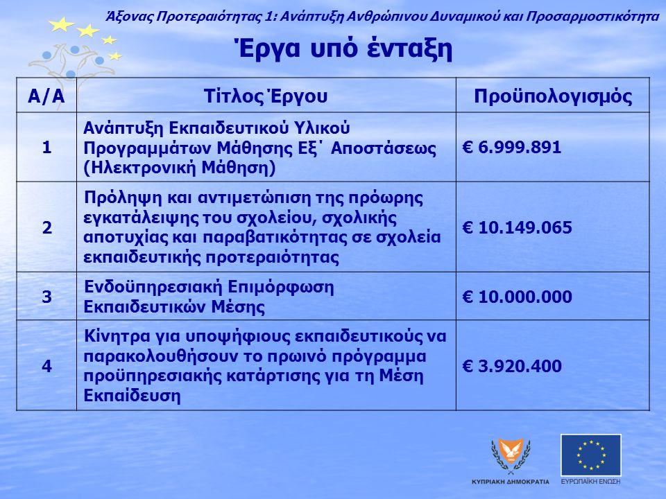 Έργα υπό ένταξη Α/ΑΤίτλος ΈργουΠροϋπολογισμός 1 Ανάπτυξη Εκπαιδευτικού Υλικού Προγραμμάτων Μάθησης Εξ΄ Αποστάσεως (Ηλεκτρονική Μάθηση) € 6.999.891 2 Πρόληψη και αντιμετώπιση της πρόωρης εγκατάλειψης του σχολείου, σχολικής αποτυχίας και παραβατικότητας σε σχολεία εκπαιδευτικής προτεραιότητας € 10.149.065 3 Ενδοϋπηρεσιακή Επιμόρφωση Εκπαιδευτικών Μέσης € 10.000.000 4 Κίνητρα για υποψήφιους εκπαιδευτικούς να παρακολουθήσουν το πρωινό πρόγραμμα προϋπηρεσιακής κατάρτισης για τη Μέση Εκπαίδευση € 3.920.400 Άξονας Προτεραιότητας 1: Ανάπτυξη Ανθρώπινου Δυναμικού και Προσαρμοστικότητα