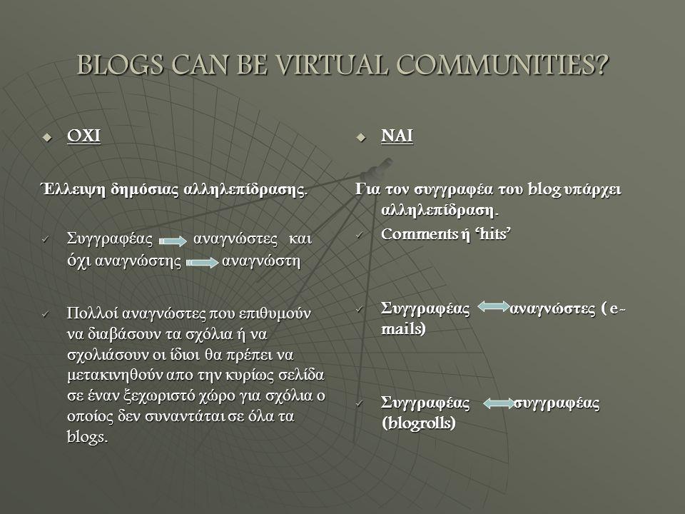 BLOGS CAN BE VIRTUAL COMMUNITIES?  OXI Έλλειψη δημόσιας αλληλε π ίδρασης.  Συγγραφέας αναγνώστες και όχι αναγνώστης αναγνώστη  Πολλοί αναγνώστες π