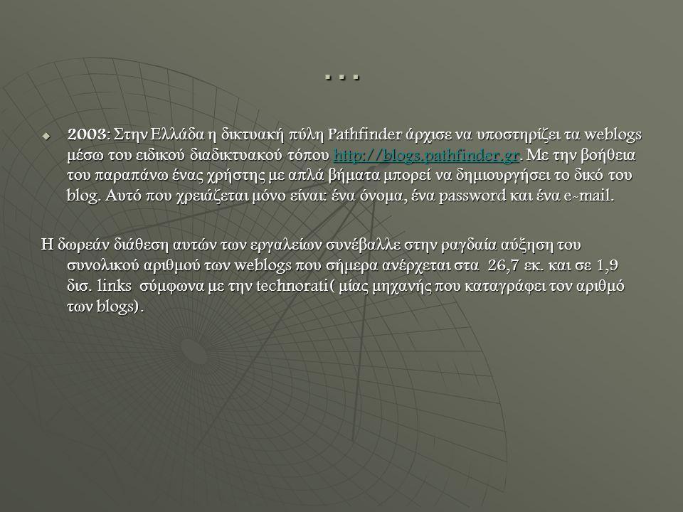 …  2003: Στην Ελλάδα η δικτυακή π ύλη Pathfinder άρχισε να υ π οστηρίζει τα weblogs μέσω του ειδικού διαδικτυακού τό π ου http://blogs.pathfinder.gr.