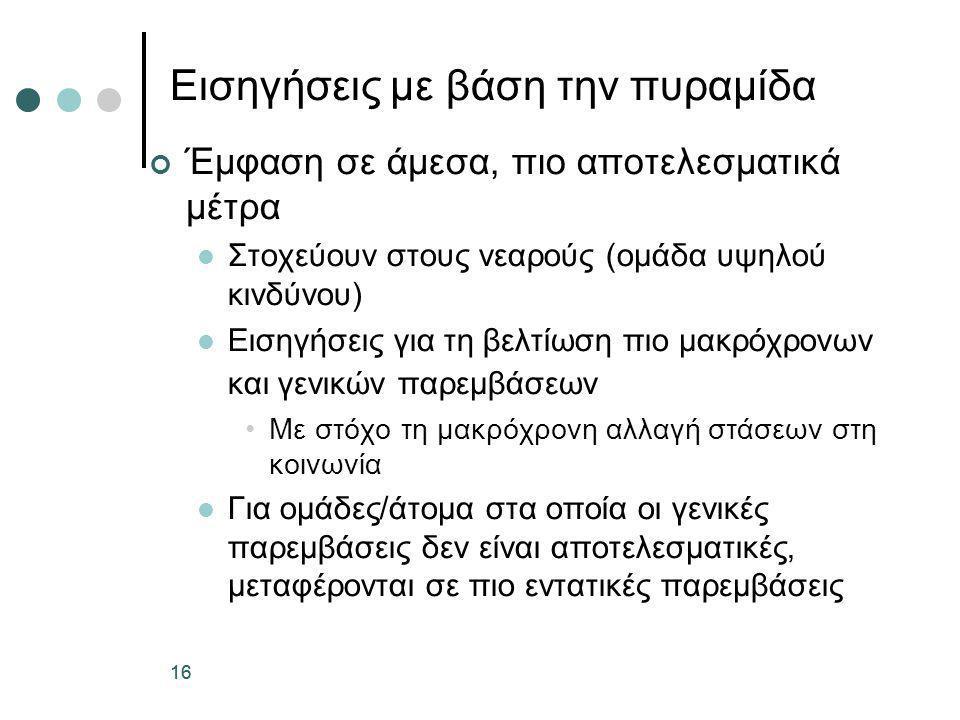 16 Εισηγήσεις με βάση την πυραμίδα Έμφαση σε άμεσα, πιο αποτελεσματικά μέτρα  Στοχεύουν στους νεαρούς (ομάδα υψηλού κινδύνου)  Εισηγήσεις για τη βελ