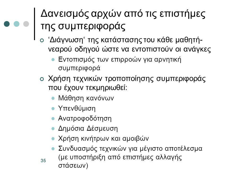 35 Δανεισμός αρχών από τις επιστήμες της συμπεριφοράς 'Διάγνωση' της κατάστασης του κάθε μαθητή- νεαρού οδηγού ώστε να εντοπιστούν οι ανάγκες  Εντοπι