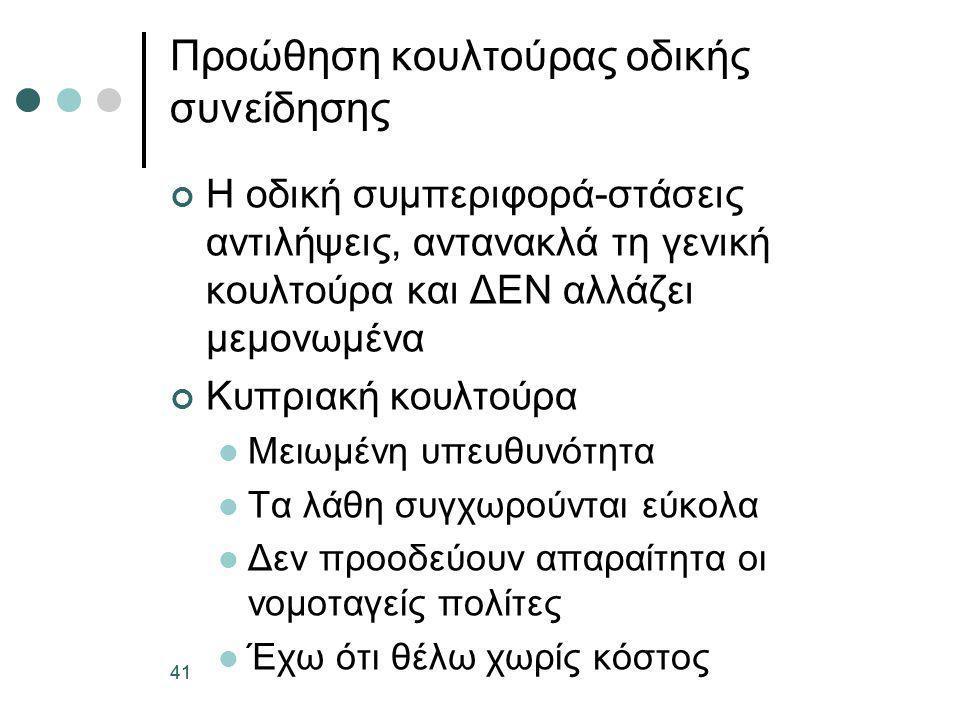 41 Προώθηση κουλτούρας οδικής συνείδησης Η οδική συμπεριφορά-στάσεις αντιλήψεις, αντανακλά τη γενική κουλτούρα και ΔΕΝ αλλάζει μεμονωμένα Κυπριακή κου