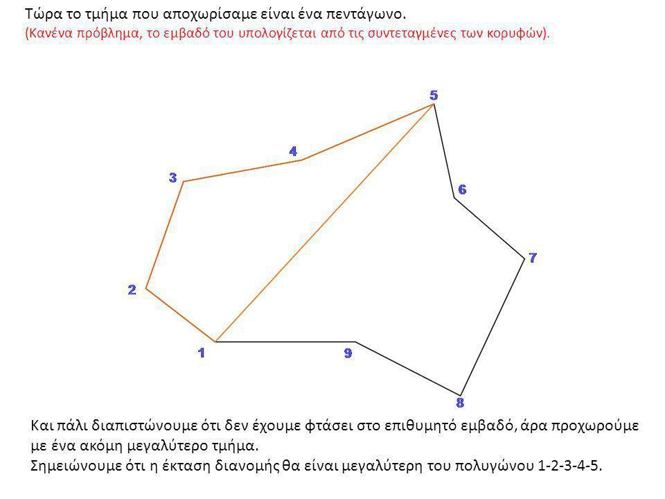 Τώρα το τμήμα που αποχωρίσαμε είναι ένα πεντάγωνο. (Κανένα πρόβλημα, το εμβαδό του υπολογίζεται από τις συντεταγμένες των κορυφών). Και πάλι διαπιστών