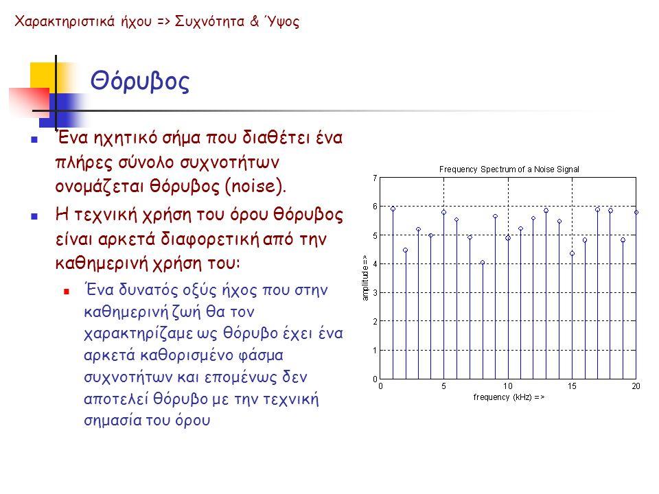 Θόρυβος  Ένα ηχητικό σήμα που διαθέτει ένα πλήρες σύνολο συχνοτήτων ονομάζεται θόρυβος (noise).  Η τεχνική χρήση του όρου θόρυβος είναι αρκετά διαφο