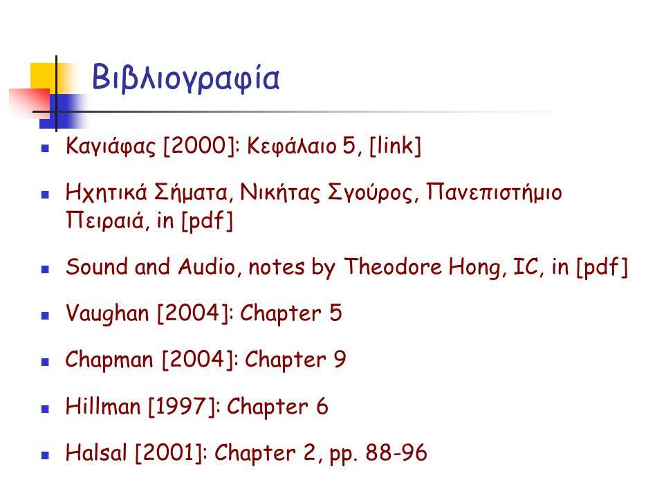 Βιβλιογραφία  Καγιάφας [2000]: Κεφάλαιο 5, [link]  Ηχητικά Σήματα, Νικήτας Σγούρος, Πανεπιστήμιο Πειραιά, in [pdf]  Sound and Audio, notes by Theod