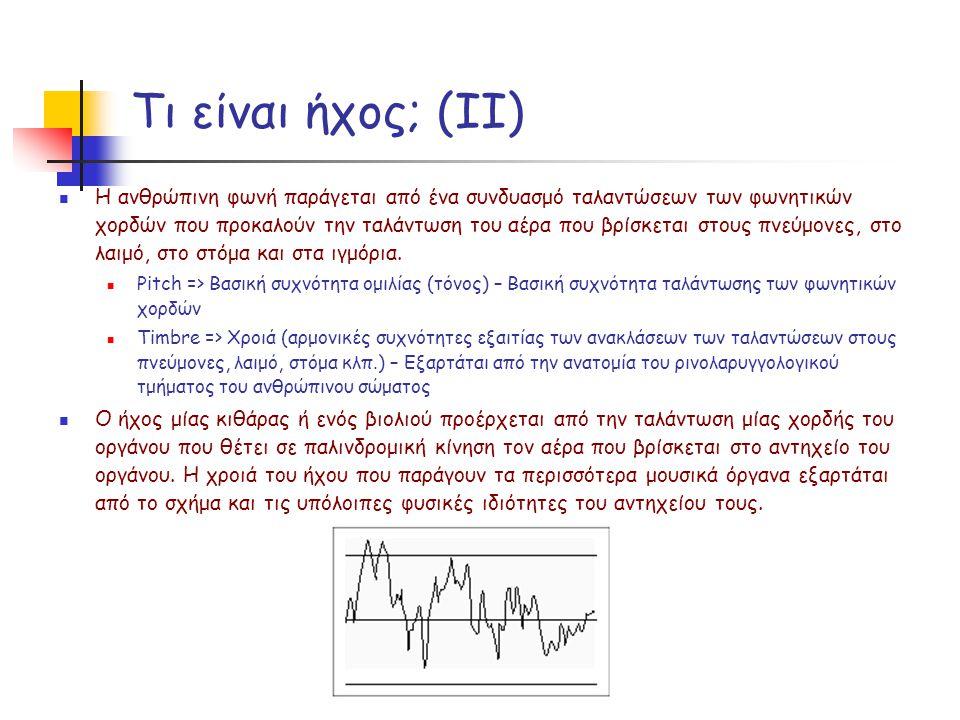 Τι είναι ήχος; (ΙΙ)  Η ανθρώπινη φωνή παράγεται από ένα συνδυασμό ταλαντώσεων των φωνητικών χορδών που προκαλούν την ταλάντωση του αέρα που βρίσκεται