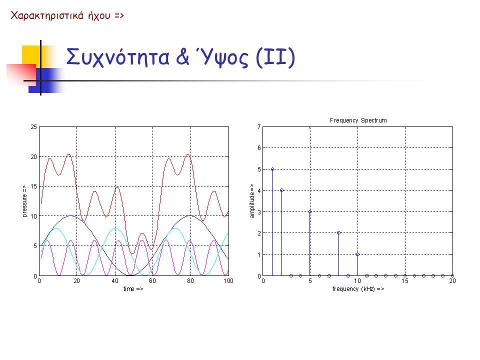 Συχνότητα & Ύψος (ΙΙΙ)  Κάθε ήχος μπορεί να αναλυθεί σε ένα άθροισμα ημιτονικών συναρτήσεων με διάφορα πλάτη και φάσεις και με συχνότητες οι οποίες είναι ακέραια πολλαπλάσια μίας θεμελιώδους συχνότητας (fundamental frequency - pitch).
