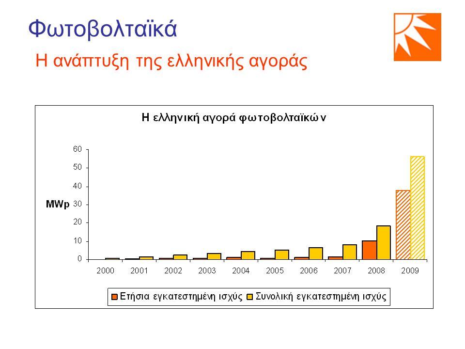 Φωτοβολταϊκά Η ανάπτυξη της ελληνικής αγοράς