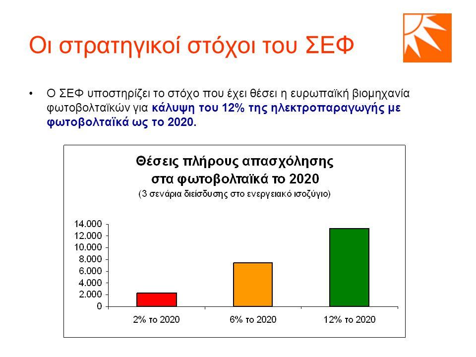 Οι στρατηγικοί στόχοι του ΣΕΦ •Ο ΣΕΦ υποστηρίζει το στόχο που έχει θέσει η ευρωπαϊκή βιομηχανία φωτοβολταϊκών για κάλυψη του 12% της ηλεκτροπαραγωγής με φωτοβολταϊκά ως το 2020.