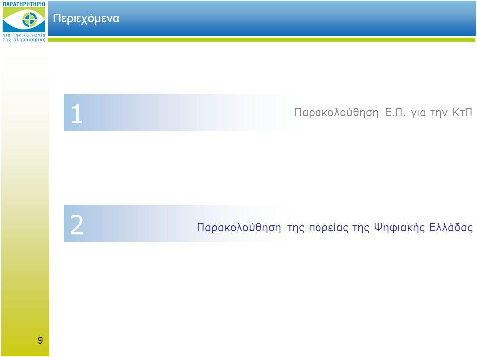 9 Περιεχόμενα 1 Παρακολούθηση Ε.Π. για την ΚτΠ 2 Παρακολούθηση της πορείας της Ψηφιακής Ελλάδας