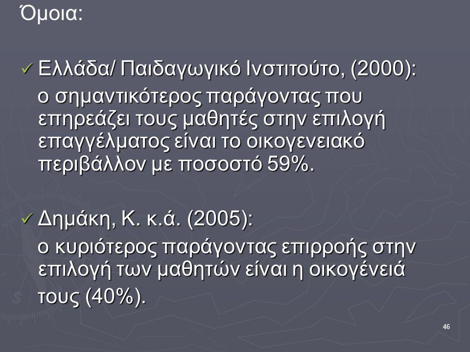 46 Όμοια:  Ελλάδα/ Παιδαγωγικό Ινστιτούτο, (2000): ο σημαντικότερος παράγοντας που επηρεάζει τους μαθητές στην επιλογή επαγγέλματος είναι το οικογενε