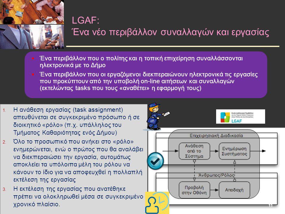 LGAF: Ένα νέο περιβάλλον συναλλαγών και εργασίας Petros KAVASSALIS 11  Ένα περιβάλλον που ο πολίτης και η τοπική επιχείρηση συναλλάσσονται ηλεκτρονικά με το Δήμο  Ένα περιβάλλον που οι εργαζόμενοι διεκπεραιώνουν ηλεκτρονικά τις εργασίες που προκύπτουν από την υποβολή on-line αιτήσεων και συναλλαγών (εκτελώντας tasks που τους «αναθέτει» η εφαρμογή τους) 1.