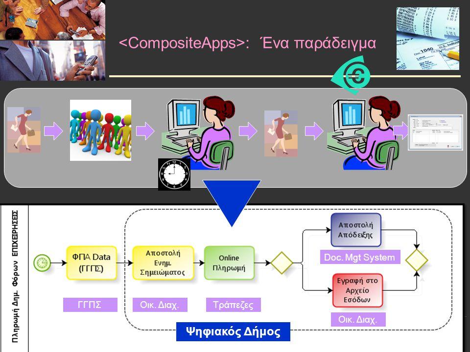 : Ένα παράδειγμα Petros KAVASSALIS 5 Ψηφιακός Δήμος ΓΓΠΣΟικ.