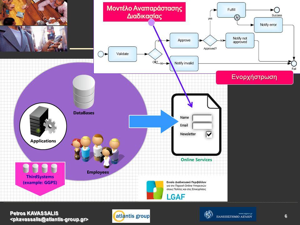   Η παραγωγική ενοποίηση   Εφαρμογών   Βάσεων Δεδομένων   Των Τμημάτων ενός Οργανισμού / Προσώπων που χρησιμοποιούν τα παραπάνω για να εκτελέσουν ένα έργο   σε ένα ενιαίο σύνολο που παράγει μία ή περισσότερες τελικές Online Υπηρεσίες μέσω   Μια Online Υπηρεσία με αυτό τον τρόπο, είναι το output μιας μηχανής που λέγεται «επιχειρησιακή διαδικασία»   Απεικονίζει τη σειρά που εκτελούνται οι δραστηριότητες που συνθέτουν μια διαδικασία   Αυτοματοποιεί τις «σχέσεις» ανάμεσα σε όσους (και σε όσες...