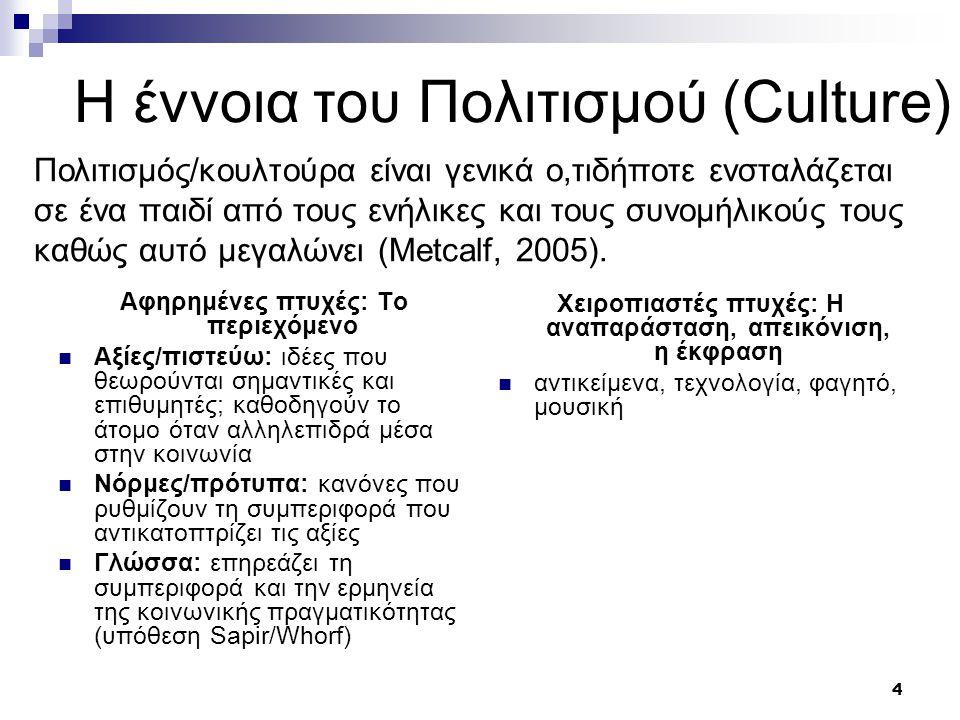4 Η έννοια του Πολιτισμού (Culture) Αφηρημένες πτυχές: Το περιεχόμενο  Αξίες/πιστεύω: ιδέες που θεωρούνται σημαντικές και επιθυμητές; καθοδηγούν το άτομο όταν αλληλεπιδρά μέσα στην κοινωνία  Νόρμες/πρότυπα: κανόνες που ρυθμίζουν τη συμπεριφορά που αντικατοπτρίζει τις αξίες  Γλώσσα: επηρεάζει τη συμπεριφορά και την ερμηνεία της κοινωνικής πραγματικότητας (υπόθεση Sapir/Whorf) Χειροπιαστές πτυχές: Η αναπαράσταση, απεικόνιση, η έκφραση  αντικείμενα, τεχνολογία, φαγητό, μουσική Πολιτισμός/κουλτούρα είναι γενικά ο,τιδήποτε ενσταλάζεται σε ένα παιδί από τους ενήλικες και τους συνομήλικούς τους καθώς αυτό μεγαλώνει (Μetcalf, 2005).