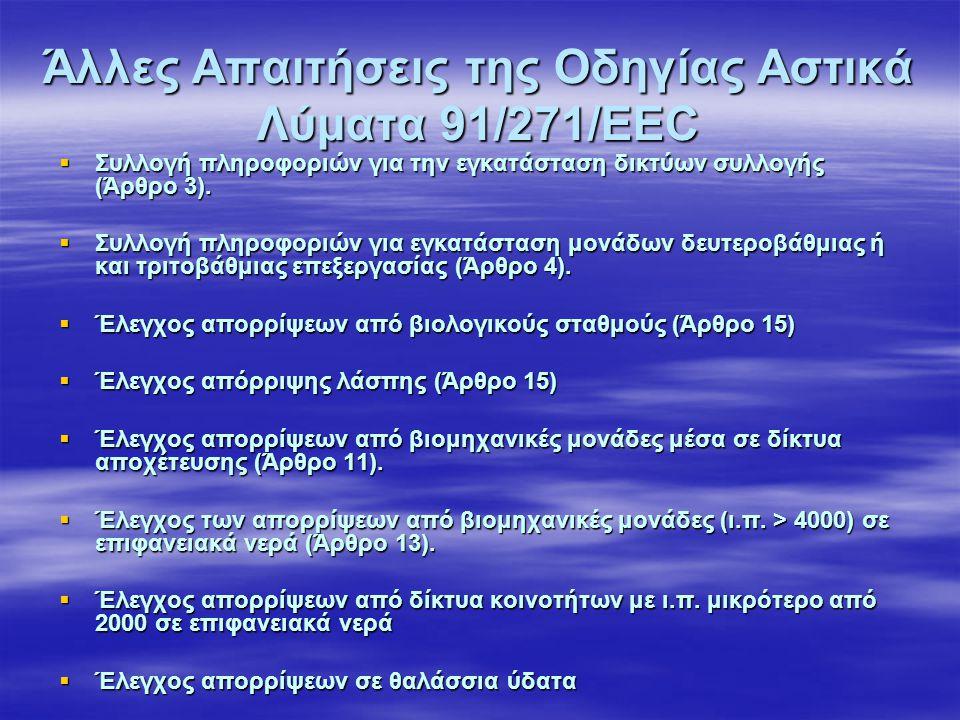 Άλλες Απαιτήσεις της Οδηγίας Αστικά Λύματα 91/271/ΕΕC  Συλλογή πληροφοριών για την εγκατάσταση δικτύων συλλογής (Άρθρο 3).  Συλλογή πληροφοριών για