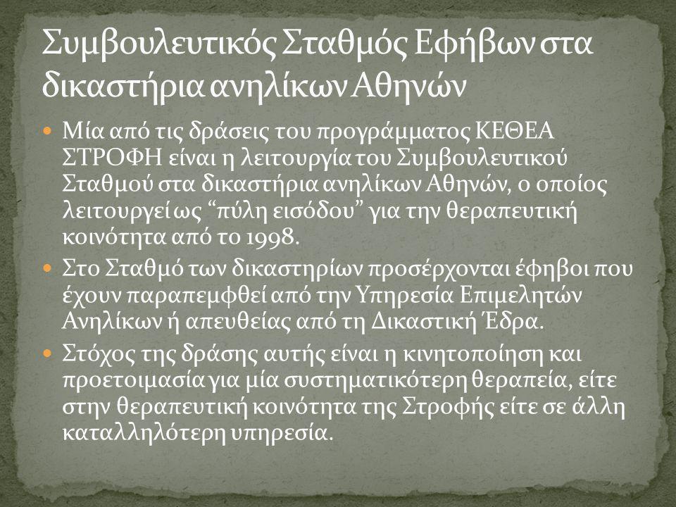  Μία από τις δράσεις του προγράμματος ΚΕΘΕΑ ΣΤΡΟΦΗ είναι η λειτουργία του Συμβουλευτικού Σταθμού στα δικαστήρια ανηλίκων Αθηνών, ο οποίος λειτουργεί ως πύλη εισόδου για την θεραπευτική κοινότητα από το 1998.