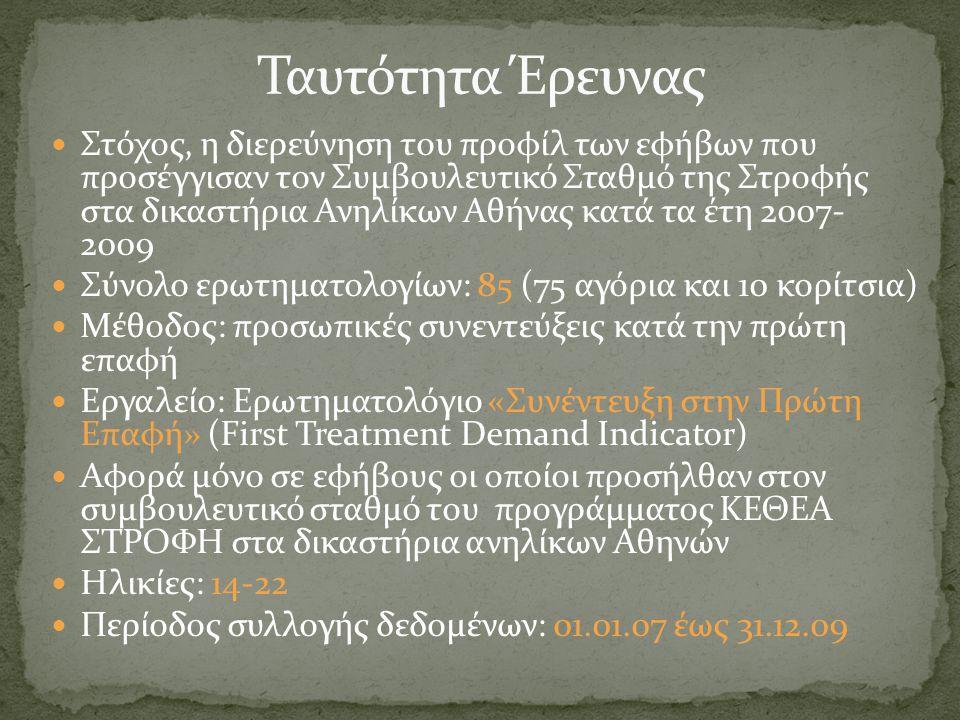  Στόχος, η διερεύνηση του προφίλ των εφήβων που προσέγγισαν τον Συμβουλευτικό Σταθμό της Στροφής στα δικαστήρια Ανηλίκων Αθήνας κατά τα έτη 2007- 2009  Σύνολο ερωτηματολογίων: 85 (75 αγόρια και 10 κορίτσια)  Μέθοδος: προσωπικές συνεντεύξεις κατά την πρώτη επαφή  Εργαλείο: Ερωτηματολόγιο «Συνέντευξη στην Πρώτη Επαφή» (First Treatment Demand Indicator)  Αφορά μόνο σε εφήβους οι οποίοι προσήλθαν στον συμβουλευτικό σταθμό του προγράμματος ΚΕΘΕΑ ΣΤΡΟΦΗ στα δικαστήρια ανηλίκων Αθηνών  Ηλικίες: 14-22  Περίοδος συλλογής δεδομένων: 01.01.07 έως 31.12.09