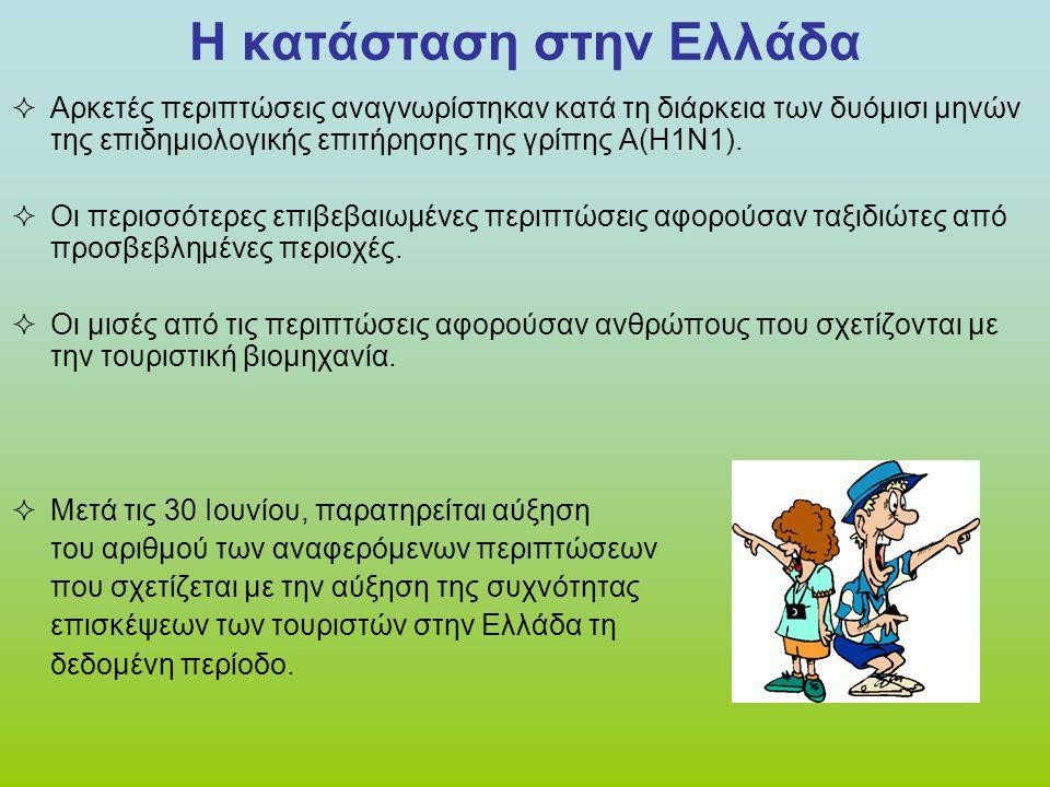 Η κατάσταση στην Ελλάδα  Αρκετές περιπτώσεις αναγνωρίστηκαν κατά τη διάρκεια των δυόμισι μηνών της επιδημιολογικής επιτήρησης της γρίπης Α(Η1Ν1).  Ο