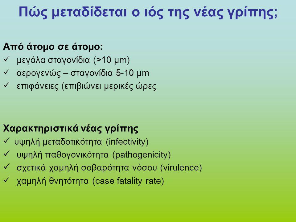 Πώς μεταδίδεται ο ιός της νέας γρίπης; Από άτομο σε άτομο:  μεγάλα σταγονίδια (>10 μm)  αερογενώς – σταγονίδια 5-10 μm  επιφάνειες (επιβιώνει μερικ