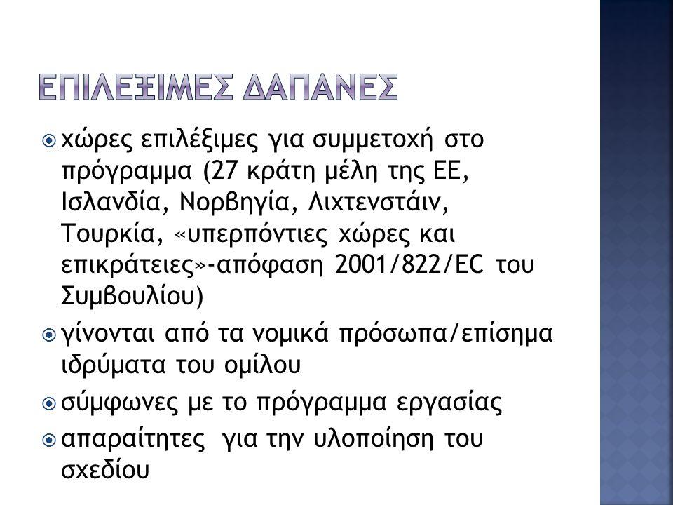 1. Δαπάνες προσωπικού (πίν.J3) 2. Δαπάνες ταξιδίων & διαβίωσης (πίν.J4) 3.