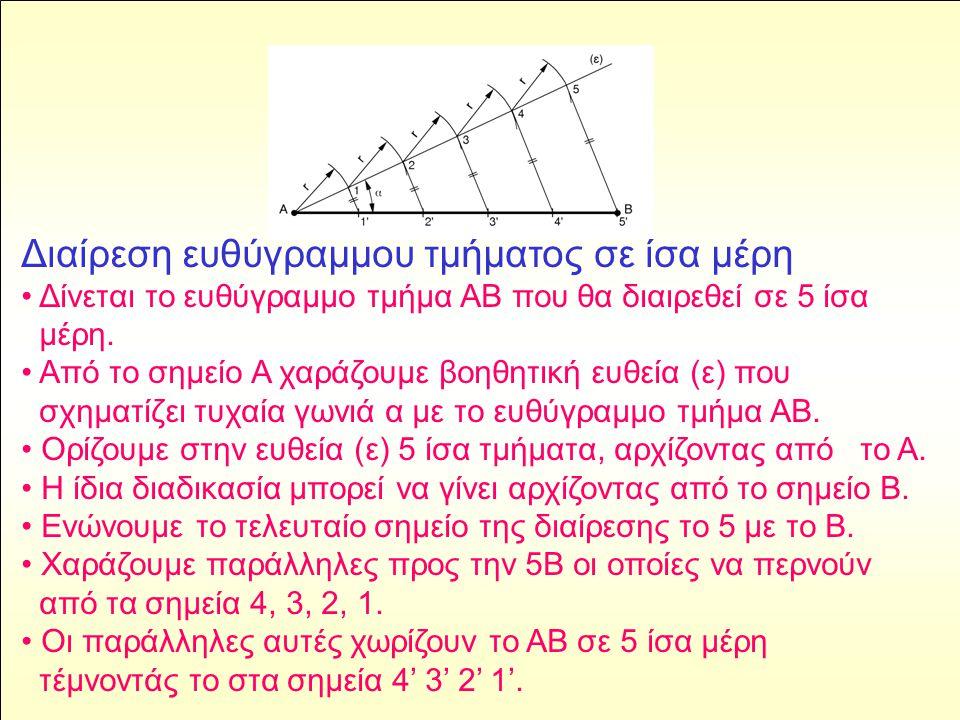 Χάραξη κάθετης ευθείας (β) σε σημείο Ο ευθείας (ε) • Δίνεται η ευθεία (ε) και τυχαίο σημείο Ο πάνω σε αυτή.