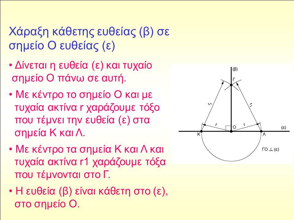 Χάραξη κάθετης ευθείας (β) σε σημείο Ο ευθείας (ε) • Δίνεται η ευθεία (ε) και τυχαίο σημείο Ο πάνω σε αυτή. • Με κέντρο το σημείο Ο και με τυχαία ακτί