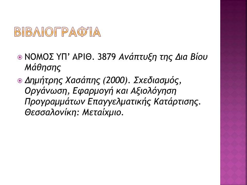  ΝΟΜΟΣ ΥΠ' ΑΡΙΘ. 3879 Ανάπτυξη της Δια Βίου Μάθησης  Δημήτρης Χασάπης (2000). Σχεδιασμός, Οργάνωση, Εφαρμογή και Αξιολόγηση Προγραμμάτων Επαγγελματι