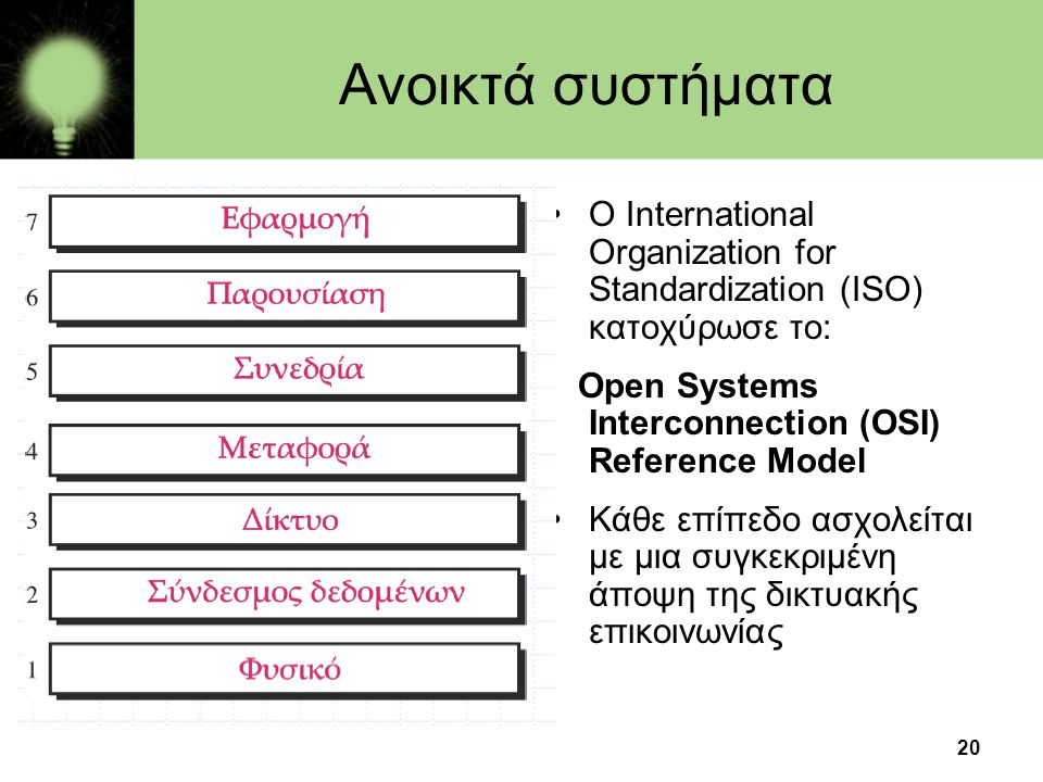 20 Ανοικτά συστήματα •Ο International Organization for Standardization (ISO) κατοχύρωσε το: Open Systems Interconnection (OSI) Reference Model •Κάθε ε