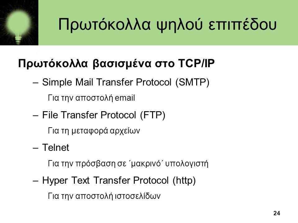 24 Πρωτόκολλα ψηλού επιπέδου Πρωτόκολλα βασισμένα στο TCP/IP –Simple Mail Transfer Protocol (SMTP) Για την αποστολή email –File Transfer Protocol (FTP) Για τη μεταφορά αρχείων –Telnet Για την πρόσβαση σε ΄μακρινό΄ υπολογιστή –Hyper Text Transfer Protocol (http) Για την αποστολή ιστοσελίδων