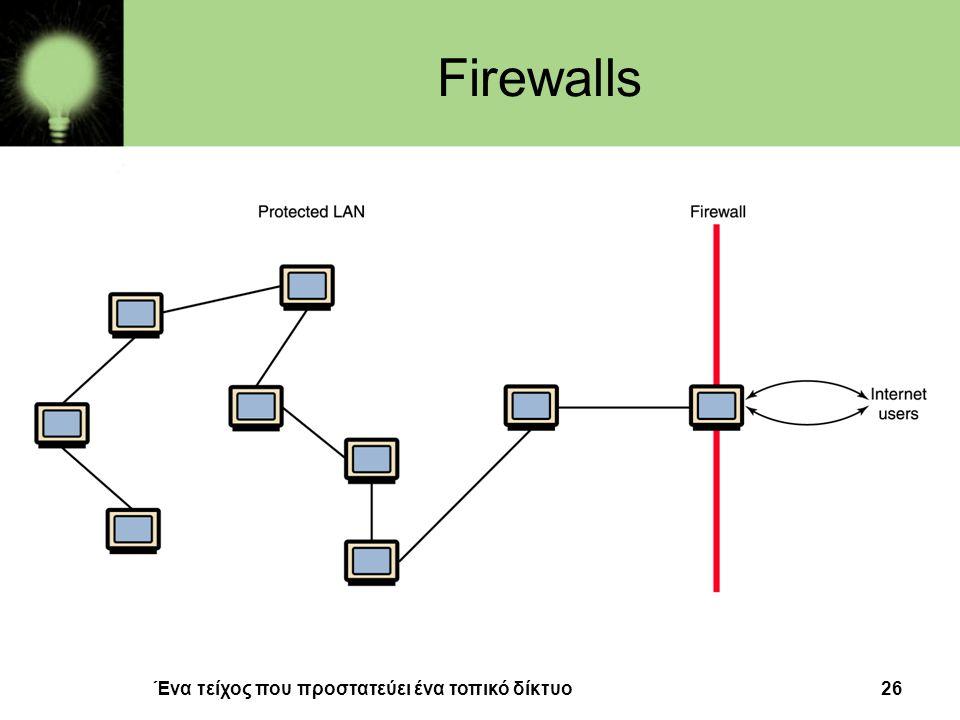 26 Firewalls Ένα τείχος που προστατεύει ένα τοπικό δίκτυο