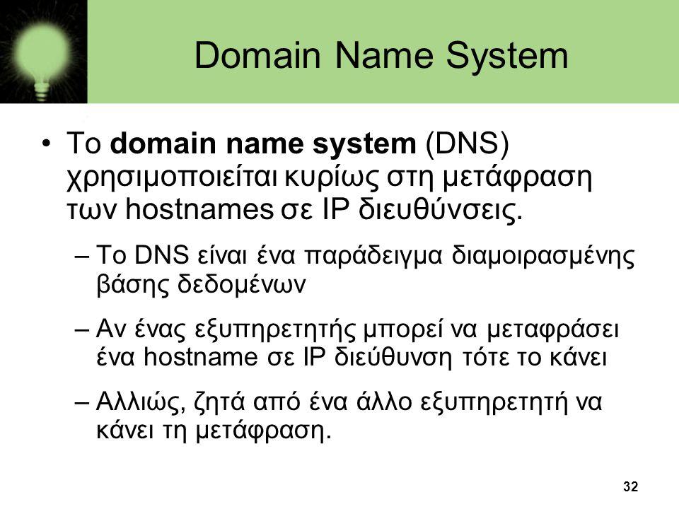 32 Domain Name System •Το domain name system (DNS) χρησιμοποιείται κυρίως στη μετάφραση των hostnames σε IP διευθύνσεις. –Το DNS είναι ένα παράδειγμα