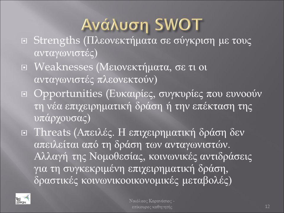  Strengths ( Πλεονεκτήματα σε σύγκριση με τους ανταγωνιστές)  Weaknesses ( Μειονεκτήματα, σε τι οι ανταγωνιστές πλεονεκτούν)  Opportunities ( Ευκαιρίες, συγκυρίες που ευνοούν τη νέα επιχειρηματική δράση ή την επέκταση της υπάρχουσας)  Threats ( Απειλές.