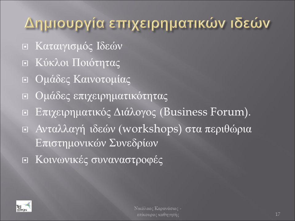  Καταιγισμός Ιδεών  Κύκλοι Ποιότητας  Ομάδες Καινοτομίας  Ομάδες επιχειρηματικότητας  Επιχειρηματικός Διάλογος ( Business Forum).  Ανταλλαγή ιδε