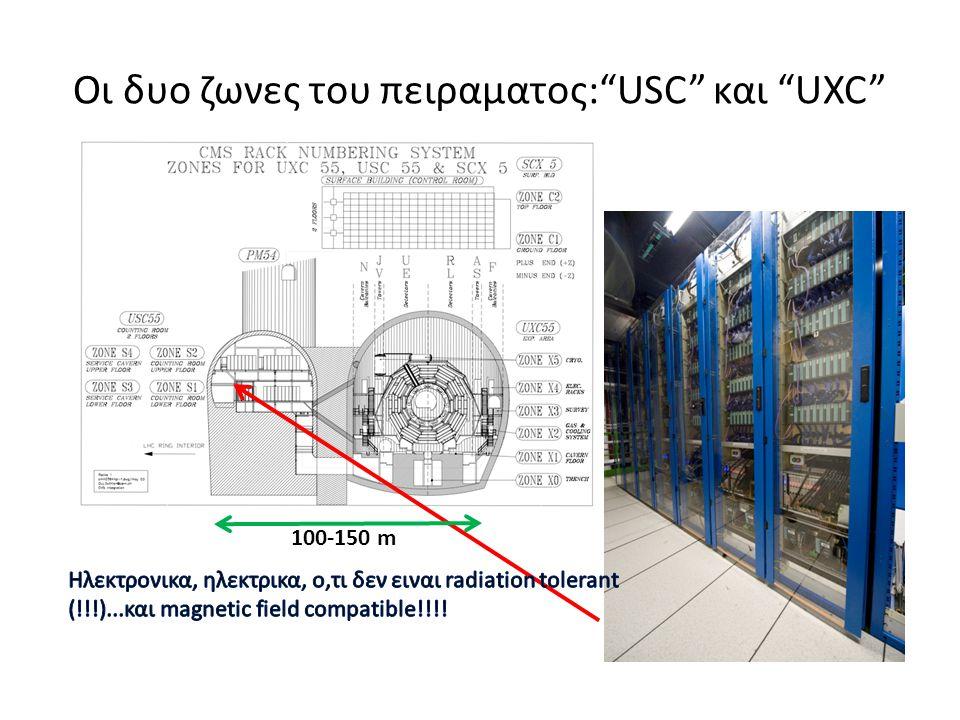 Οι δυο ζωνες του πειραματος: USC και UXC 100-150 m