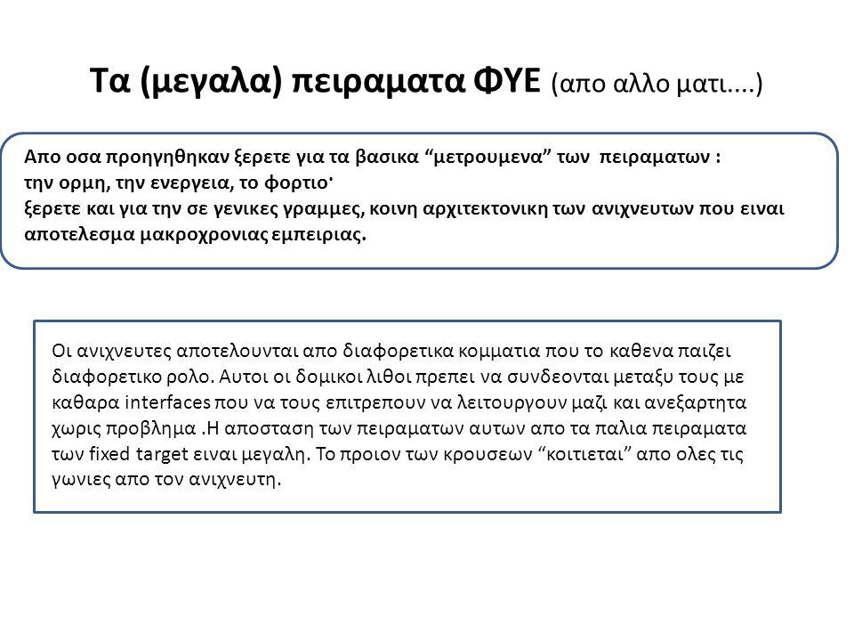 Τα (μεγαλα) πειραματα ΦΥΕ (απο αλλο ματι....) Απο οσα προηγηθηκαν ξερετε για τα βασικα μετρουμενα των πειραματων : την ορμη, την ενεργεια, το φορτιο· ξερετε και για την σε γενικες γραμμες, κοινη αρχιτεκτονικη των ανιχνευτων που ειναι αποτελεσμα μακροχρονιας εμπειριας.