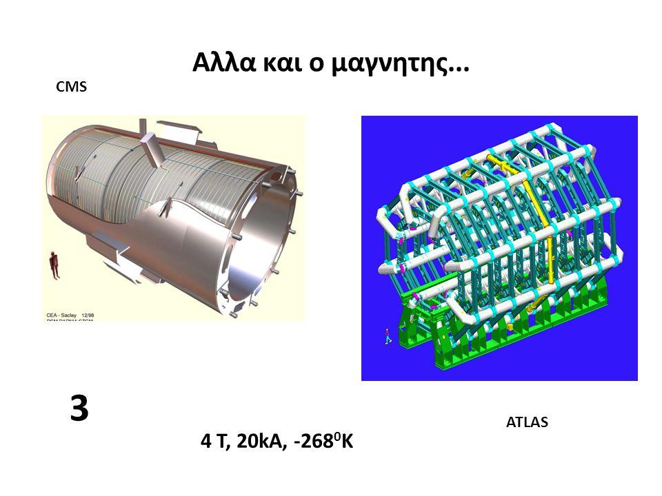 Αλλα και ο μαγνητης... 4 T, 20kA, -268 0 K ATLAS CMS 3